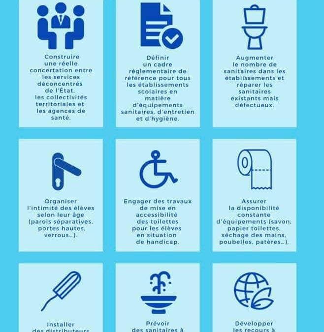 Plan sanitaires